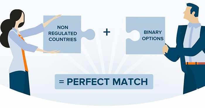 binarinių opcionų perėmimo strategija