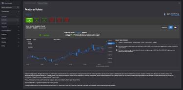 Geriausia prekybai, Geriausia Svetainė Bitcoin Prekybai -