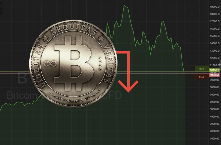 bitkoino pagreitis apie dvejetainius variantus, kaip teisingai užsidirbti pinigų
