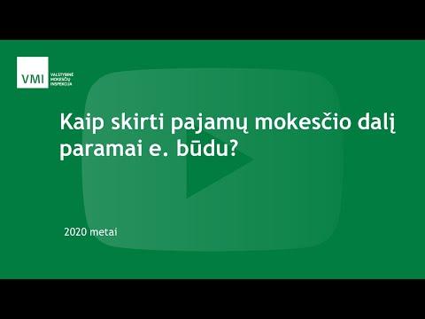 interneto 2020 m. pajamos