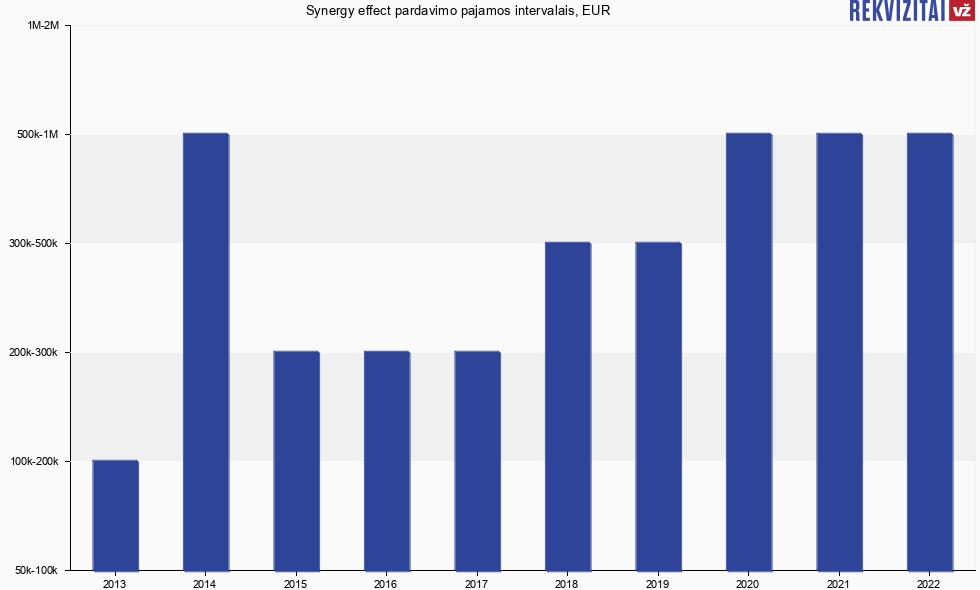 bitkoinų bankas uždirba pinigus internete parinkties parametrai