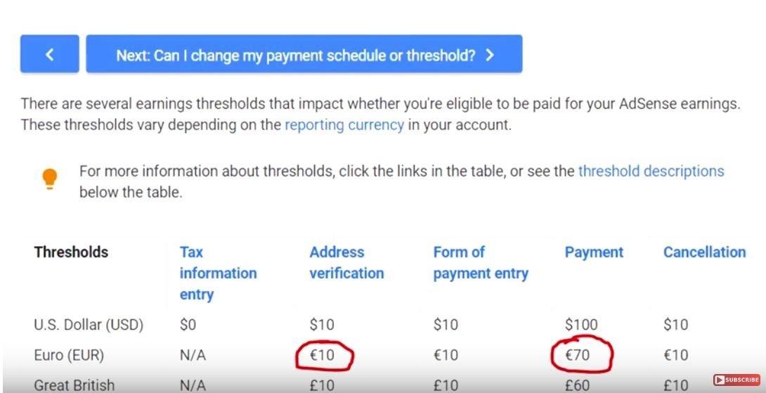 vaizdo pamokos, kaip uždirbti pinigus internete