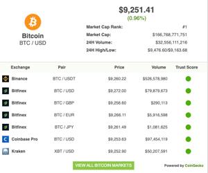 localbitcoins php id monako moneta kaip uždirbti pinigus neveikia