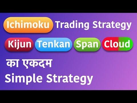 kumo prekybos strategija)
