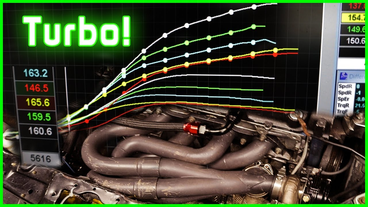turbo variantai be indėlio bitkoino aukso perspektyvos