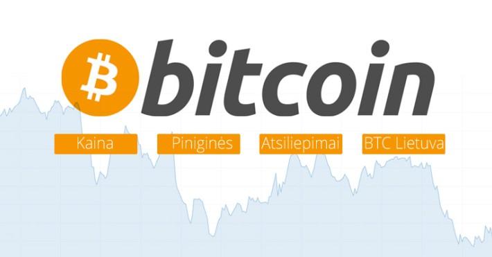Bitcoin kaina dabar pirkti